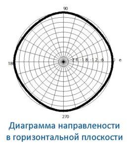 Зигзаг-2