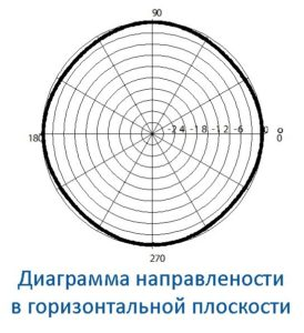 Турникет-2